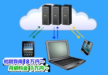 cloud-p